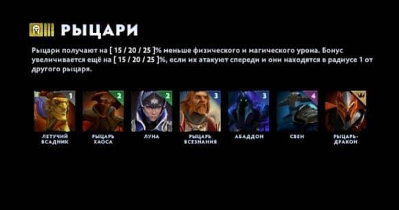 Рыцари Альянс