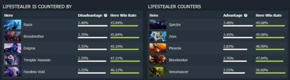 Герой Гуля Lifestealer
